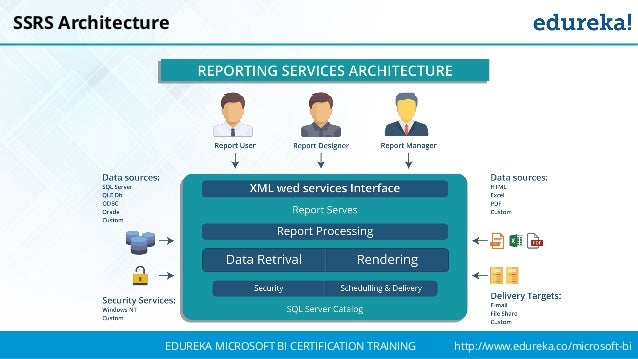 sql reporting services tutorial