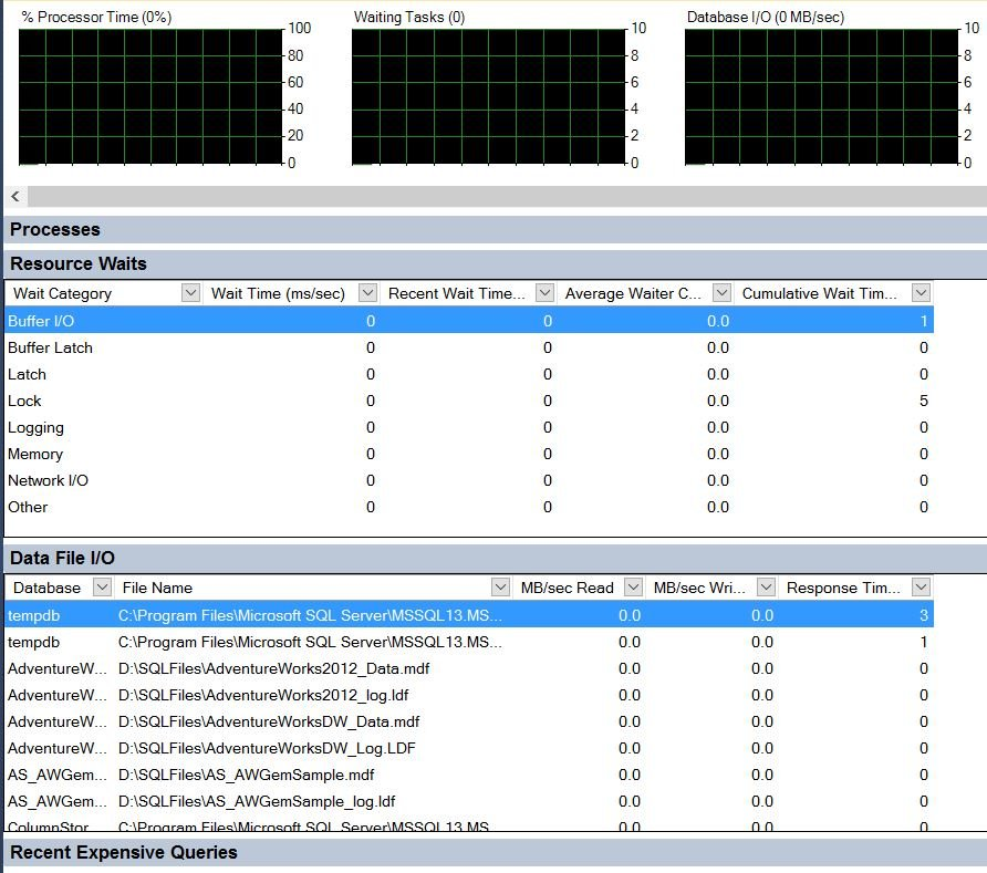 sql server tutorial for experienced