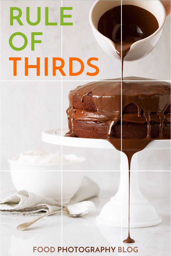 food photography composition tutorial