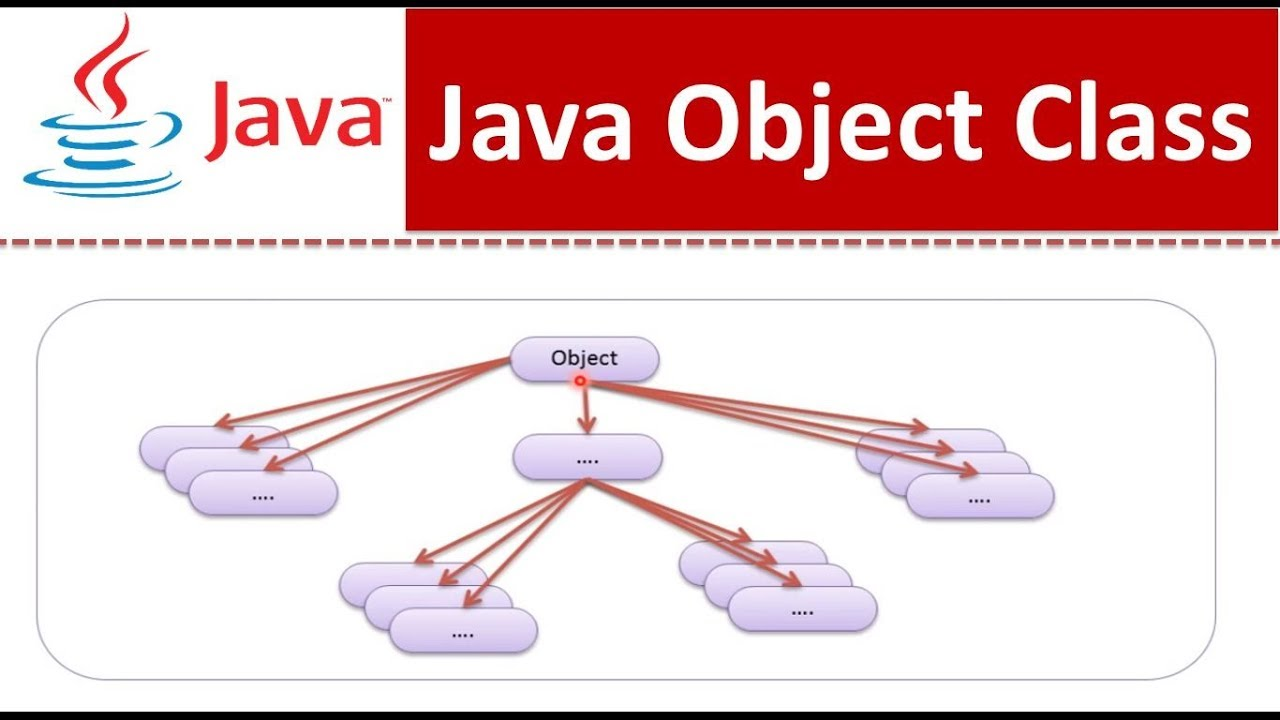 java class and object tutorial for beginners