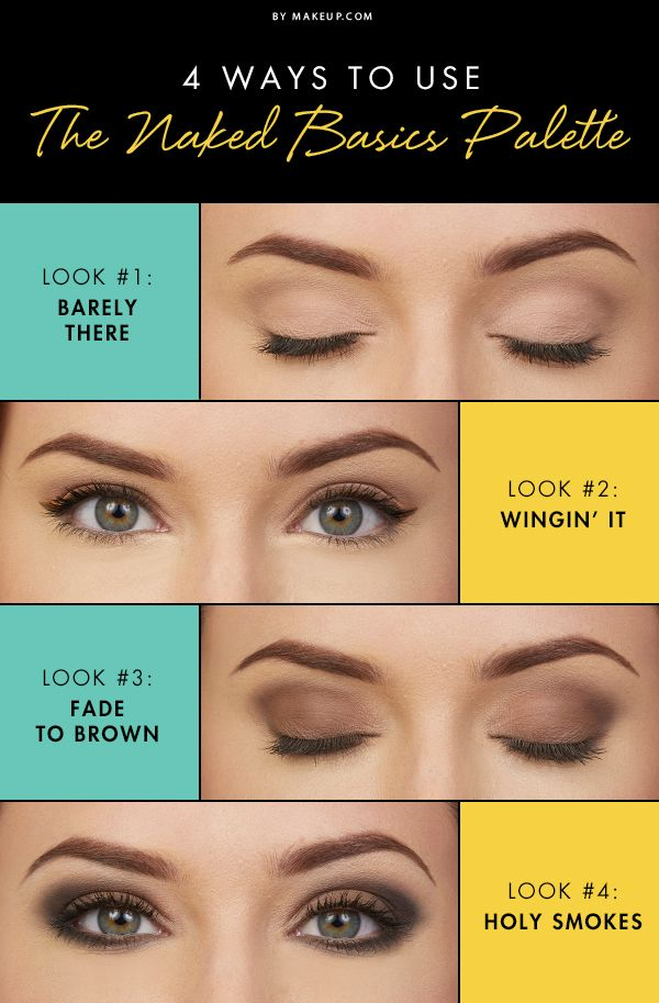 urban decay nyc palette tutorial